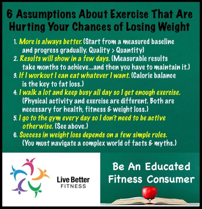 6 Assumptions.jpg