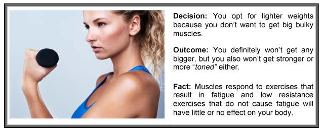 Muscle Toning Myth