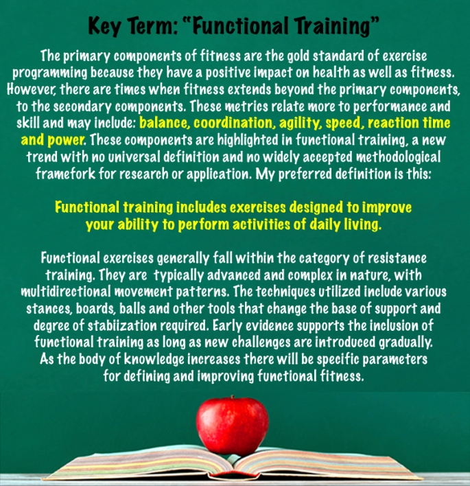 Key Term Functional Training.jpg