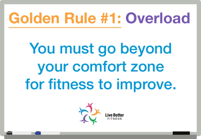 Golden Rule 1 Overload